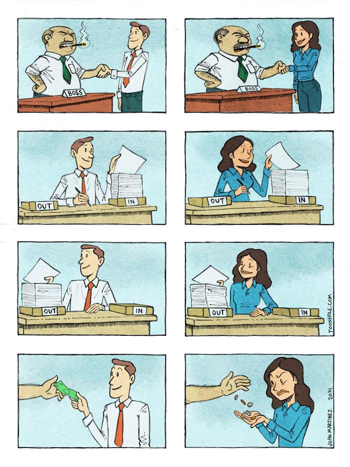 Equal Work Equal Pay